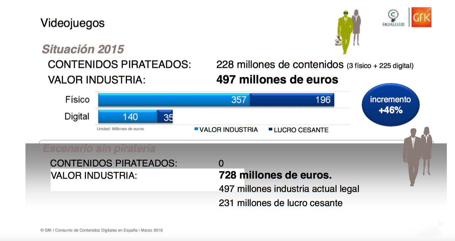 Informe piratería 2015 1