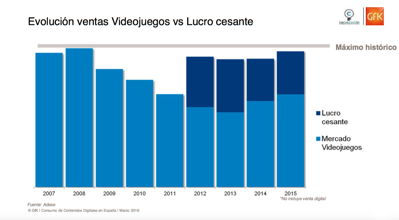 Informe piratería 2015 3