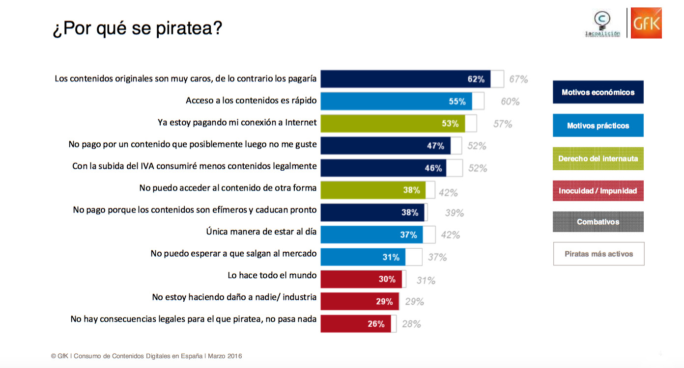 Informe piratería 2015 4
